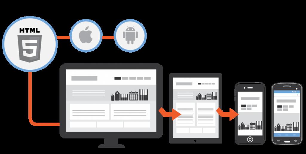 mobilewebsite-development-nepal